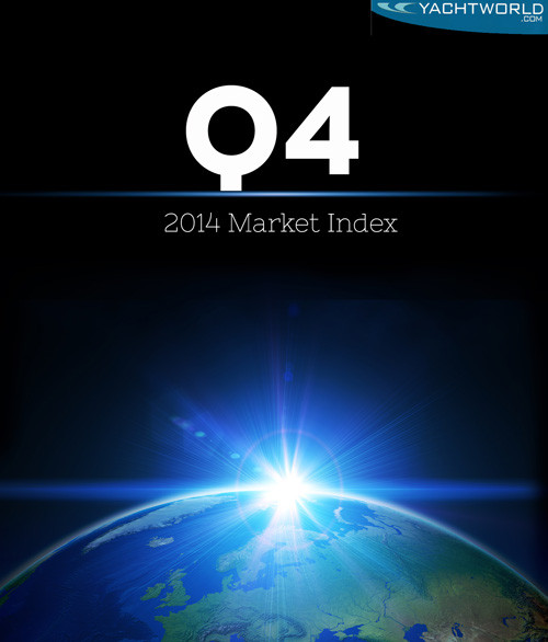 Yachtworld 2014 Global Index Report