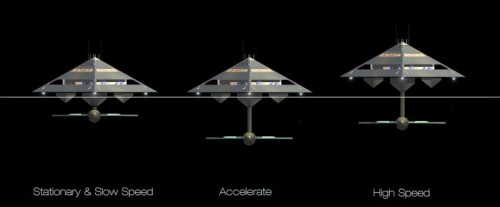 Flying Pyramid Concept Yacht